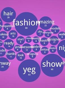 Western Canada Fashion Week in the Twittersphere