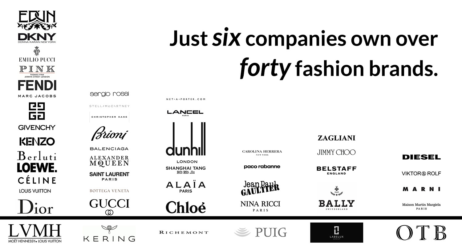 Lvmh Kering Puig Luxury Fashion Conglomerates