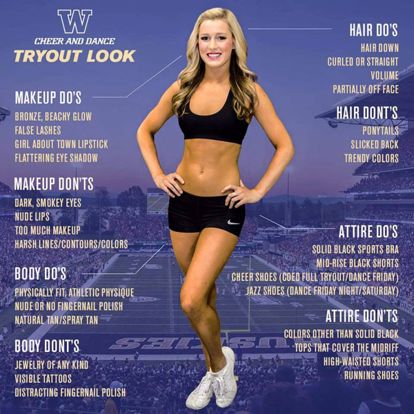 University of Washington Cheerleading Team's Infographic