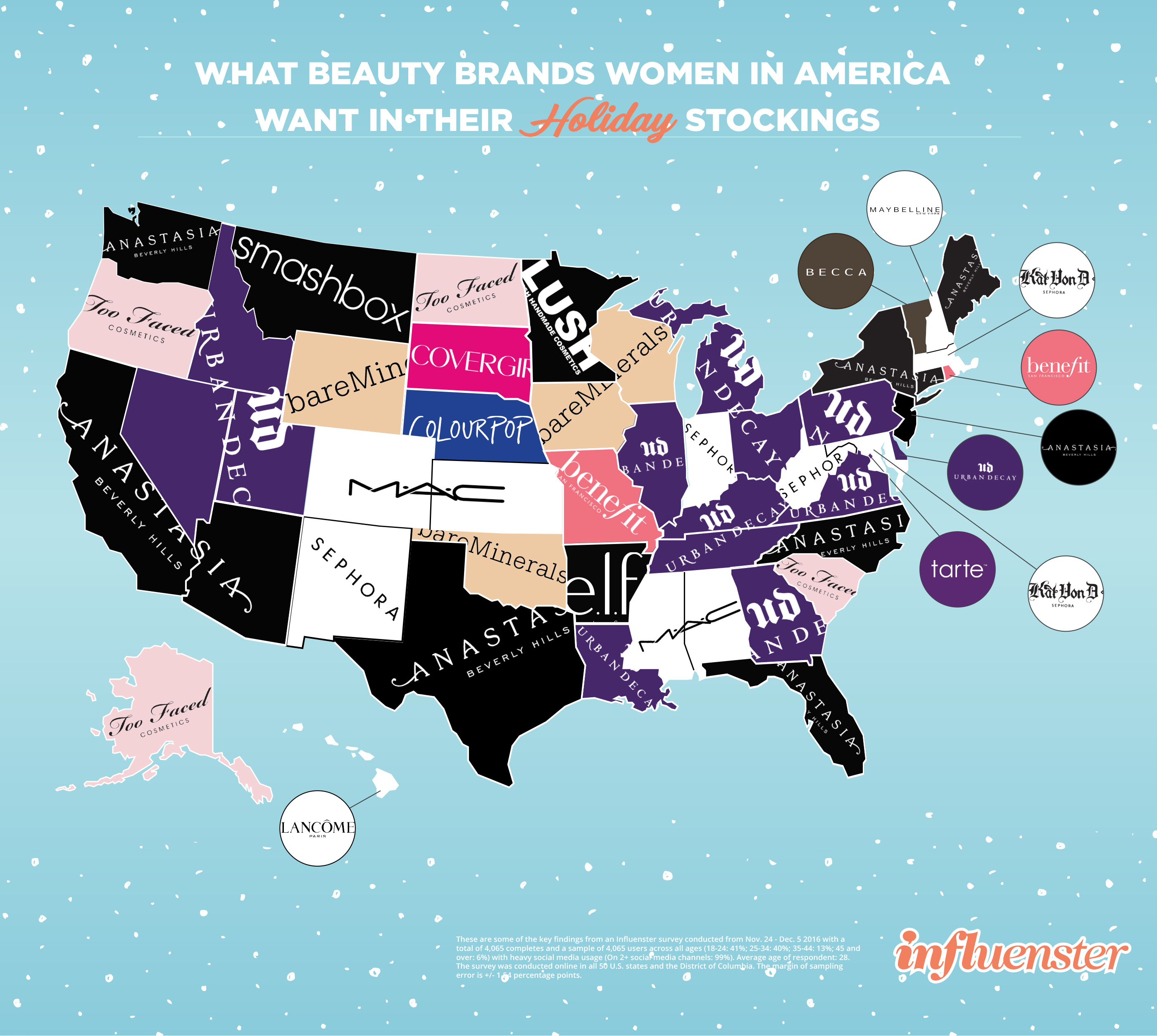 top beauty brands by state via Influenster
