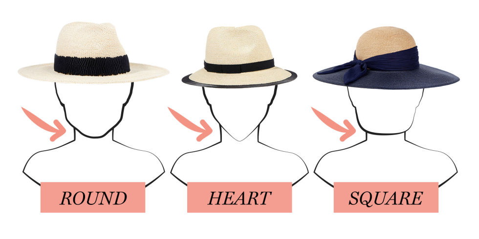 How to Shop for Hats
