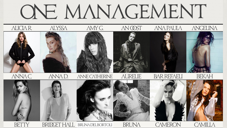 One Management (15.57%)