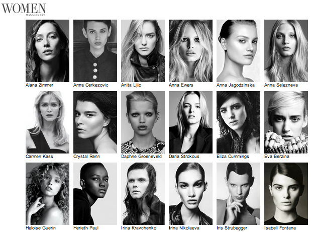 Women Model Management (14.82%)