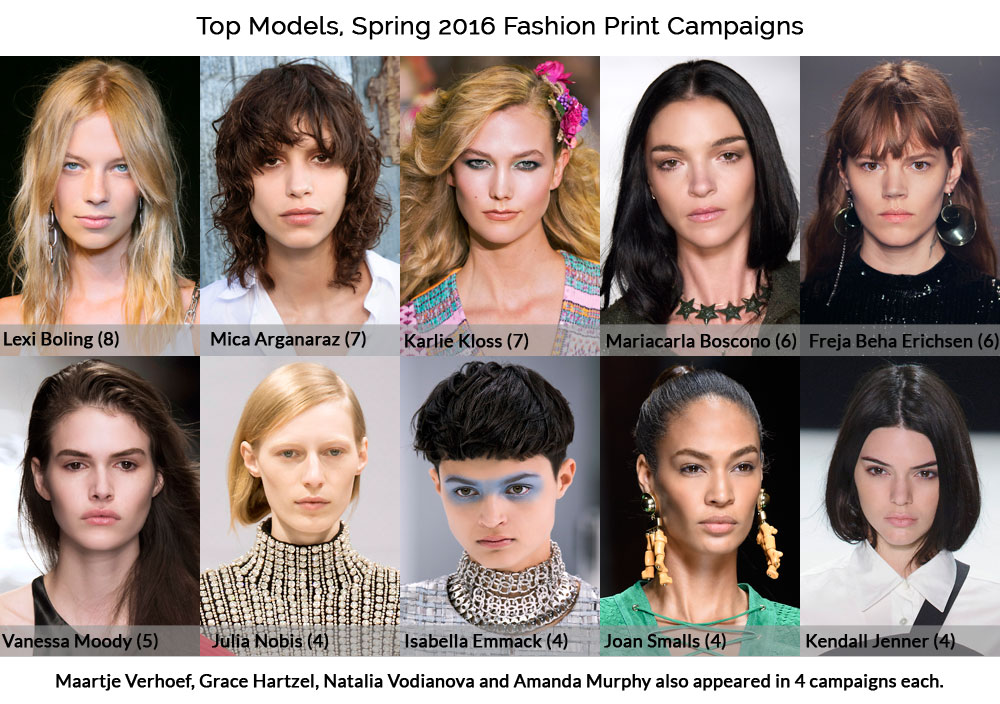 top 14 models, spring 2016 fashion ad campaigns